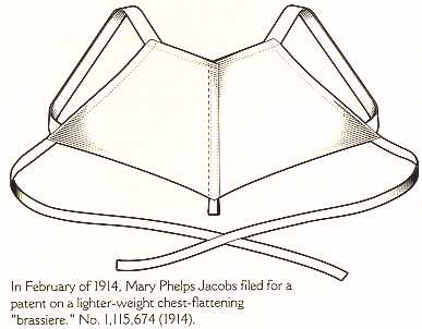 the bra invented 1