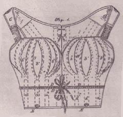 the bra invented 2